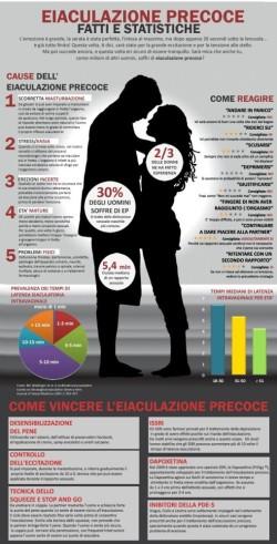 infographic-eiaculazione-precoce5